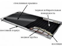 shema-vodonagrevatel